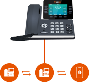 VoxSun delivers unified communications