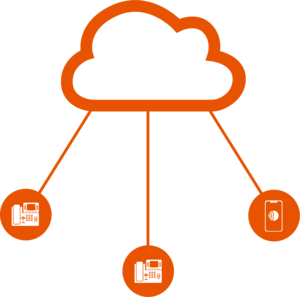 Consolidate your phones and lines with VoxSun's system in the cloud