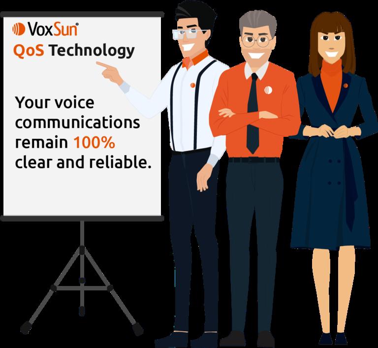 VoxSun's QoS technology ensures great voice quality