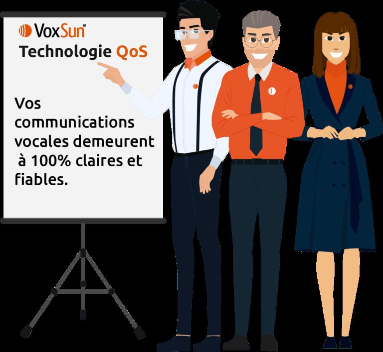 La technologie QoS de VoxSun assure une bonne qualité de voix